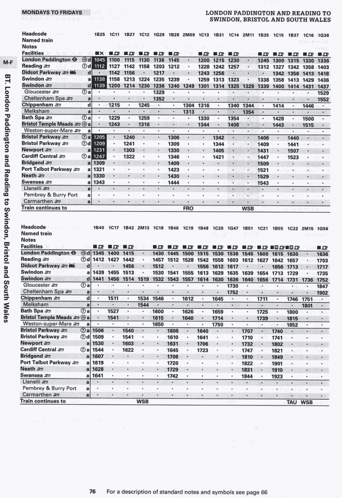 GWR Printed timetable